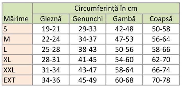 Ciorapi compresivi clasa I (15-21 Hgmm) Elastofit AG